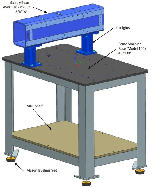 Diy cnc gantry plans do it your self for Home router architecture